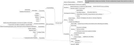 Mind Map Snapshot 091109